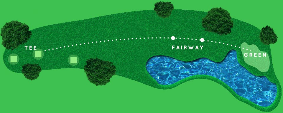 fairwaygolf